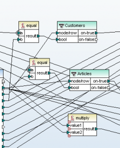 complex-data-mapping