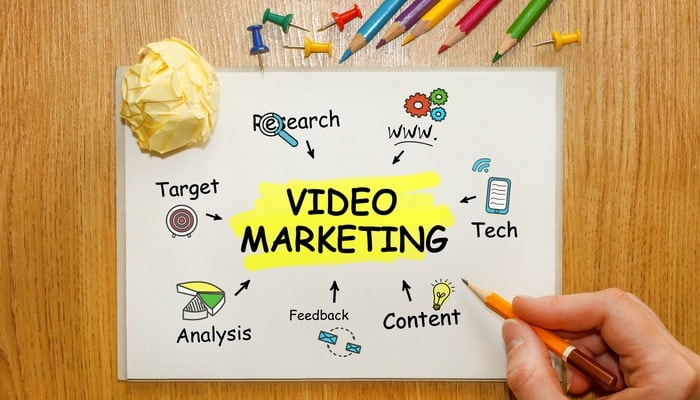commercial-video-marketing-baltimore-businesses-min